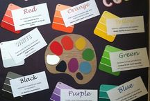 RA Bulletin Boards / Need some ideas for your monthly bulletin boards?  Check out our ideas and add your own best ideas.