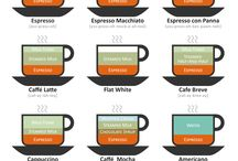 Restaurant Infographics / by Dining Grades