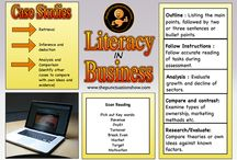 Literacy Across the Curriculum / Some posters that can highlight how departments other than the English department can support Literacy.