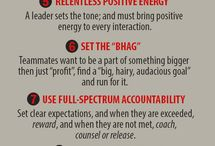 Winning Leadership Culture