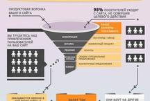 Social Media Marketing / Интересная инфографика по маркетингу