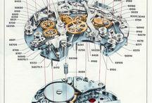 Mechanizmy