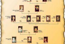 Dinastías