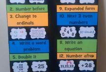 Interactive display board maths
