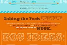 NFC Infographics / NFC Support volgt de laatste Infographics