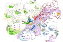 Heuristique carte / Mind mapping