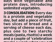 Dr Dukan diet