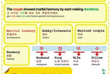korean learning