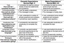 Proficiency Standards & Assessment