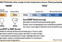 Lighting / How to choose the right bulbs, save money, and everything related to lighting your home or business