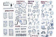 mind mapping&visual thinking
