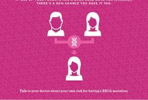 Breast Cancer Awareness and Prevention / Did you know that last year an estimated 388,000 new cases of invasive breast cancer were expected to be diagnosed among US women? / by Banner MD Anderson Cancer Center