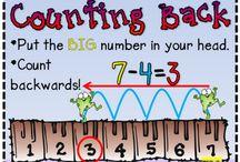 Math:  Subtraction