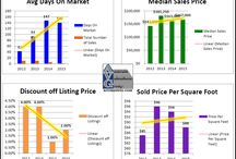 Baton Rouge Subdivisions Home Sales Charts Graphs / Baton Rouge Subdivisions Home Sales Charts Graphs by Bill Cobb Accurate Valuations Group Greater Baton Rouge's Home Appraiser 225-293-1500.  This spreadsheet the graphic was created from was developed by Gregory L. Grover, Grover Appraisal Service, Saginaw, MI  / by Bill Cobb
