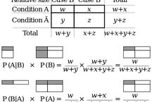 Knowledges: Statistics