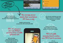 Mobile Web and Mobile SEO / Infographics, memes and interesting images related to Mobile Web and Mobile SEO.