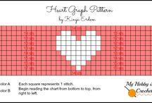 sydän-malli