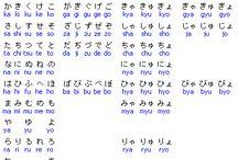 Aprendiendo japonés