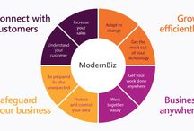 Business & IT Modernization / iLink's Next Generation Hub Intranet Product creates a seamless, engaging and personalized experience that makes users feel welcome, encourages them to contribute freely, enables them find / access what they need and allows them to stay informed, regardless of where or how they do it.