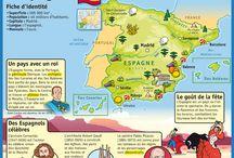 geo et histoire