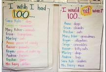 100th Day of School / by Jayne Matthews