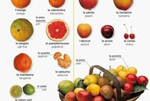 Fruits & recettes de fruits