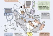 Medical: Nursing Caring
