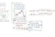 Ziteboard online whiteboard for math tutors