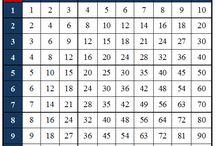 tabla de pitagoras