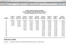 Teacher Pay in Clark County / Teacher Pay Scale / by Marie Wood