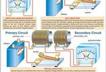 Electgricity/Electronics