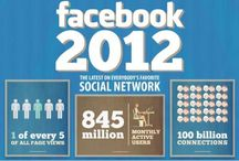Facebook / by Just Face It Media