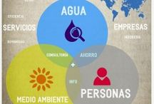 Varios Agua Ecosocial / Fotos para usar en artículos y páginas de Agua Ecosocial