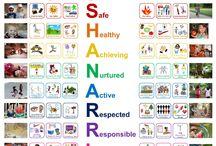 SHANARRI AND GIRFEC
