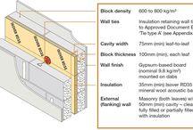 Detail Examples - Walls
