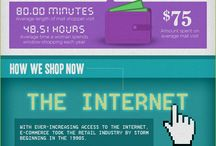 Tips for Shopkeeper at Heart / Business hints, ideas, and facts