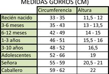tablas y medidas