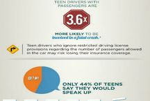 Teen Driving Stats & Facts