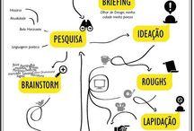 Processos / Ilustrações, sketchbooks e criatividade