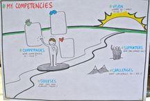 Visual Thinking and Drawing