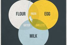 FACS- Foods I and II / high school FACS  / by Alisha Hester