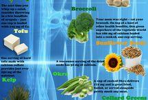 vitamins,,various charts
