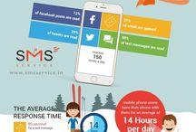 Bulk SMS Service Surat
