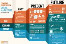 Infografías marketing / Infografías marketing