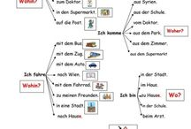 Alemán para clases