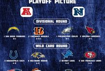 NFL Playoff Picture / If the NFL playoffs started today witch teams would go through?