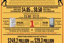 Bookish Infographics