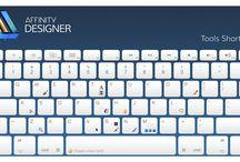 Creative | Affinity designer