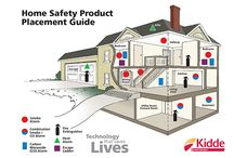 Home: Safety