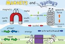 Magnets and springs / There are forces between magnets and that magnets can attract and repel each other. Magnets have a variety of uses Gain experience in compressing and stretching of springs and stretching of elastic bands.